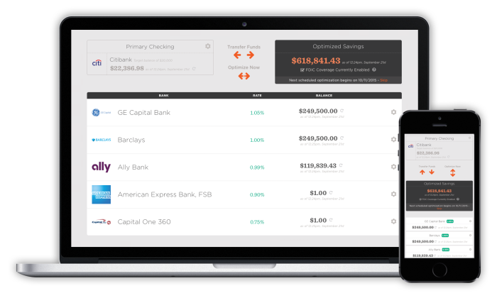 Max My Interest Account Dashboard On Desktop And Mobile
