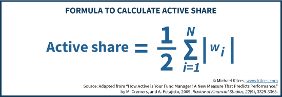 Formula To Calculate Active Share from Cremers & Petajisto