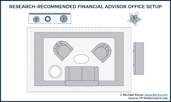 Therapeutic Financial Advisors Office Space
