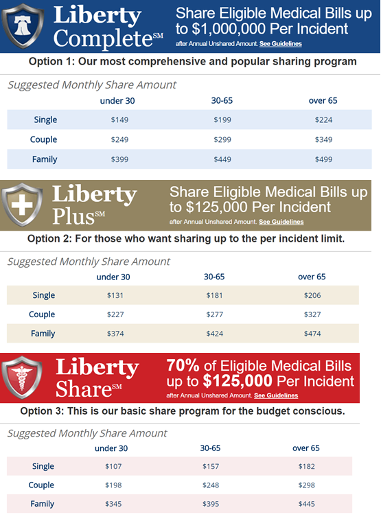 Liberty Share Coverage Options